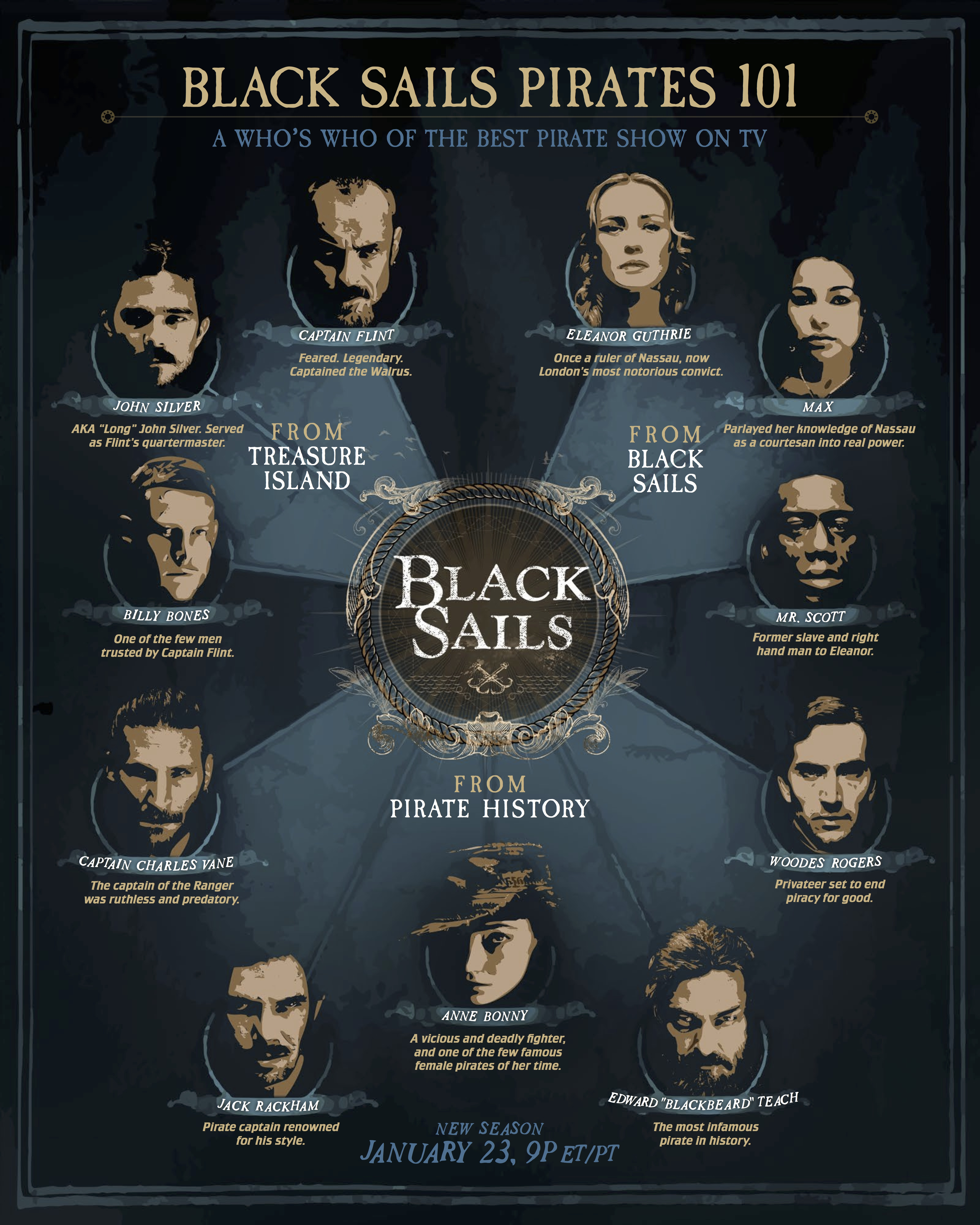 Black Sails Saison 3